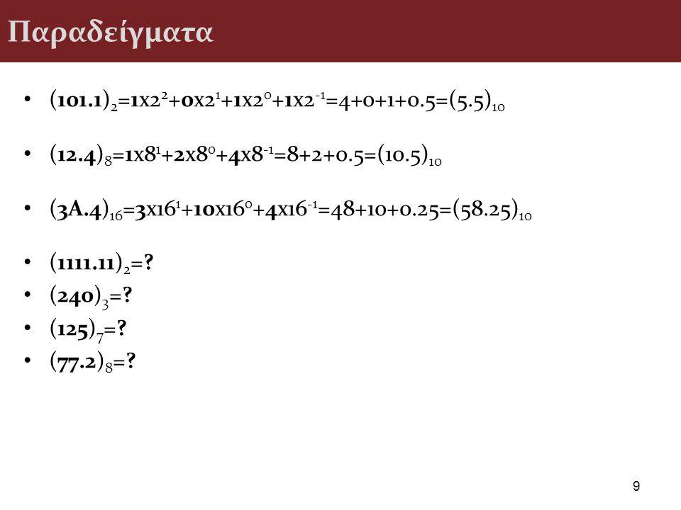 Παραδείγματα (101.1) 2 =1x2 2 +0x2 1 +1x2 0 +1x2 -1 =4+0+1+0.5=(5.5) 10 (12.4) 8 =1x8 1 +2x8 0 +4x8 -1 =8+2+0.5=(10.5) 10 (3A.4) 16 =3x16 1 +10x16 0 +