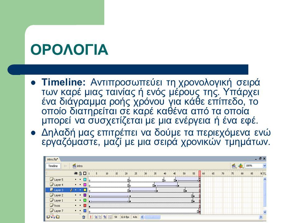 ΟΡΟΛΟΓΙΑ Timeline: Αντιπροσωπεύει τη χρονολογική σειρά των καρέ μιας ταινίας ή ενός μέρους της.