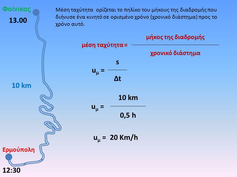 Φοίνικας Ερμούπολη 10 km 13.00 12:30 Μέση ταχύτητα ορίζεται το πηλίκο του μήκους της διαδρομής που διήνυσε ένα κινητό σε ορισμένο χρόνο (χρονικό διάστημα) προς το χρόνο αυτό.