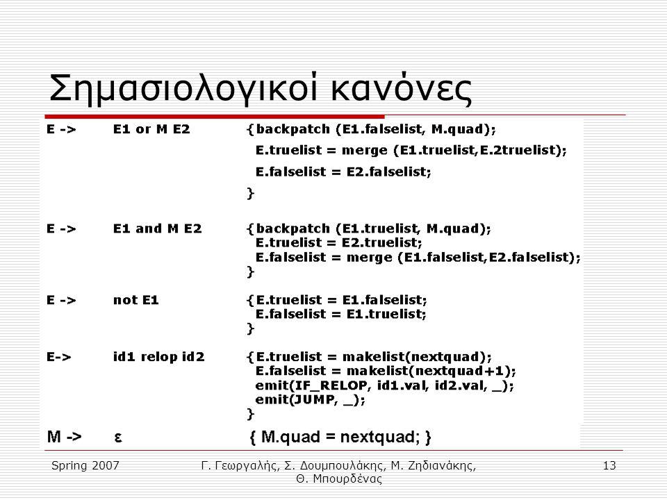Spring 2007 Γ. Γεωργαλής, Σ. Δουμπουλάκης, Μ. Ζηδιανάκης, Θ. Μπουρδένας 13 Σημασιολογικοί κανόνες
