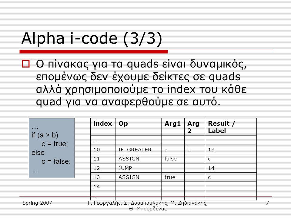 Spring 2007 Γ.Γεωργαλής, Σ. Δουμπουλάκης, Μ. Ζηδιανάκης, Θ.