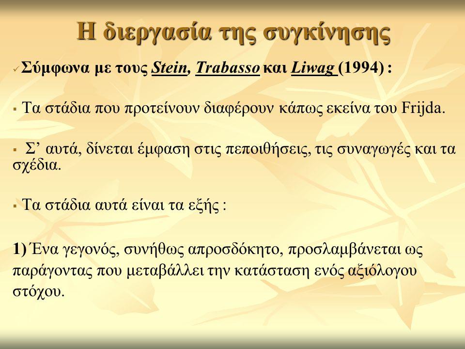 Η διεργασία της συγκίνησης Σύμφωνα με τους Stein, Trabasso και Liwag (1994) :   Τα στάδια που προτείνουν διαφέρουν κάπως εκείνα του Frijda.   Σ' α