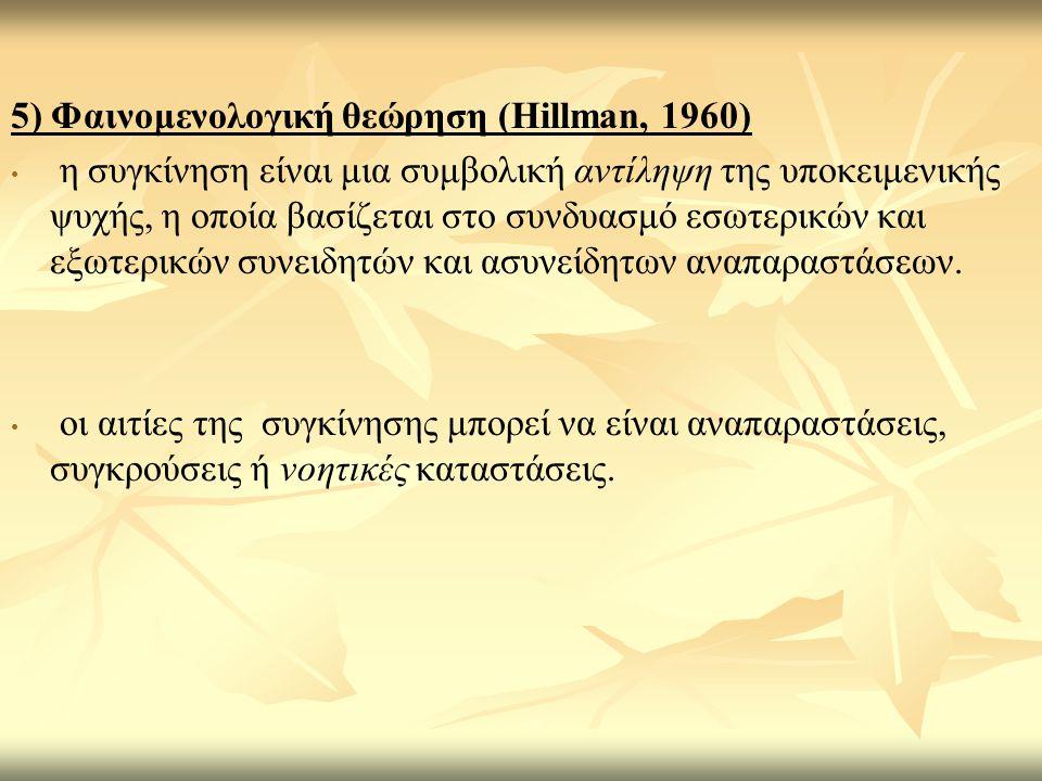 5) Φαινομενολογική θεώρηση (Hillman, 1960) η συγκίνηση είναι μια συμβολική αντίληψη της υποκειμενικής ψυχής, η οποία βασίζεται στο συνδυασμό εσωτερικών και εξωτερικών συνειδητών και ασυνείδητων αναπαραστάσεων.