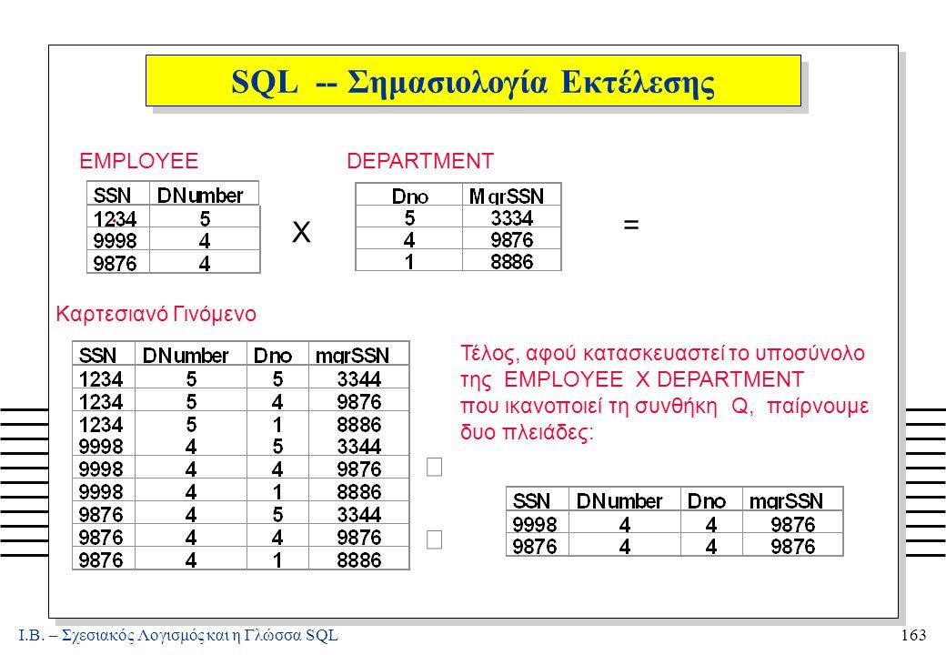 Ι.Β. – Σχεσιακός Λογισμός και η Γλώσσα SQL163 SQL -- Σημασιολογία Εκτέλεσης. X = Τέλος, αφού κατασκευαστεί το υποσύνολο της EMPLOYEE X DEPARTMENT που