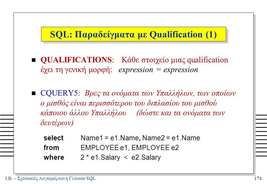 Ι.Β. – Σχεσιακός Λογισμός και η Γλώσσα SQL174 SQL: Παραδείγματα με Qualification (1) n QUALIFICATIONS: Κάθε στοιχείο μιας qualification έχει τη γενική