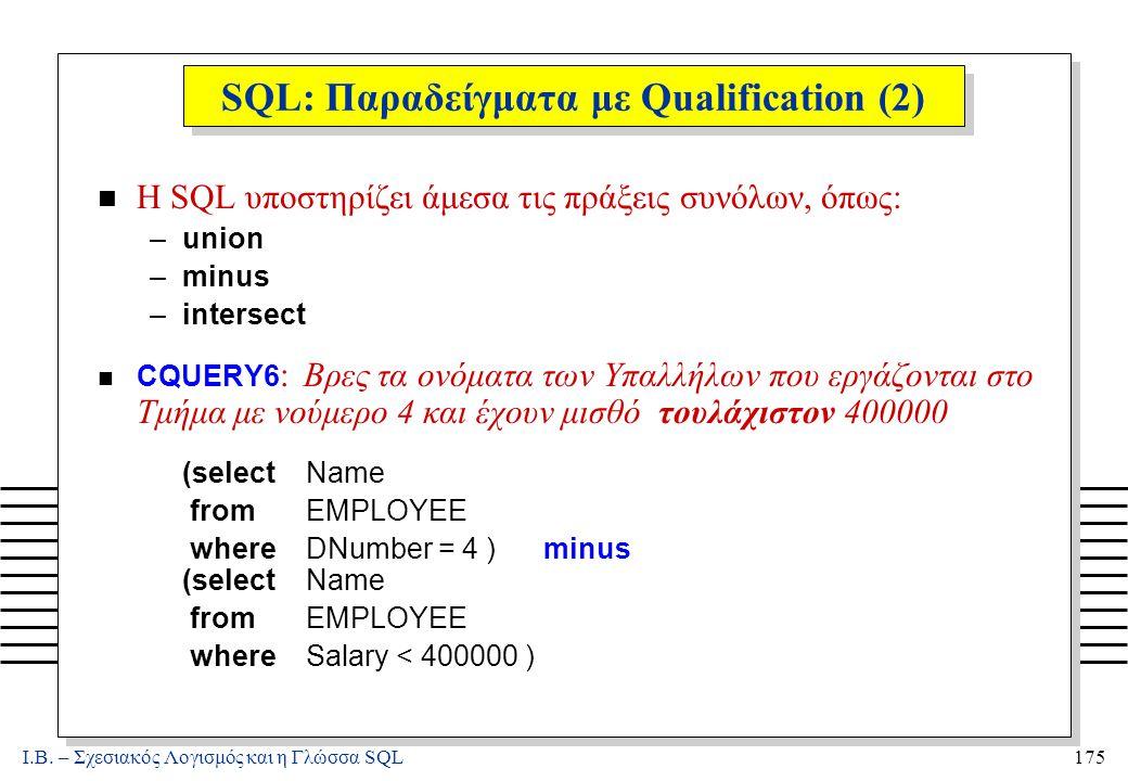 Ι.Β. – Σχεσιακός Λογισμός και η Γλώσσα SQL175 SQL: Παραδείγματα με Qualification (2) n Η SQL υποστηρίζει άμεσα τις πράξεις συνόλων, όπως: –union –minu