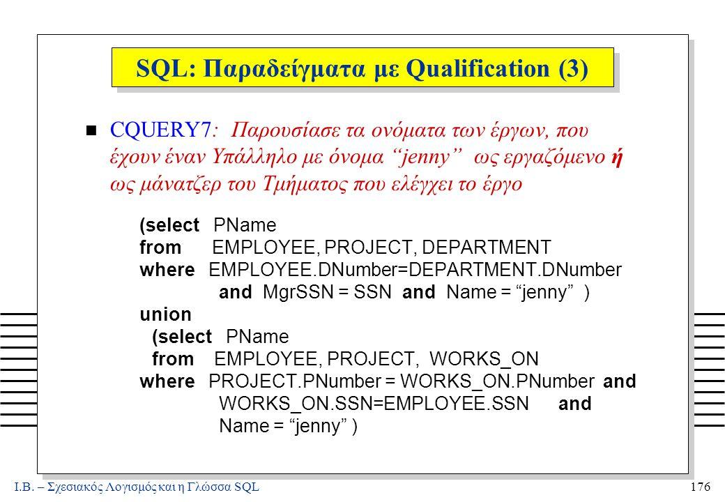 Ι.Β. – Σχεσιακός Λογισμός και η Γλώσσα SQL176 SQL: Παραδείγματα με Qualification (3) n CQUERY7: Παρουσίασε τα ονόματα των έργων, που έχουν έναν Υπάλλη