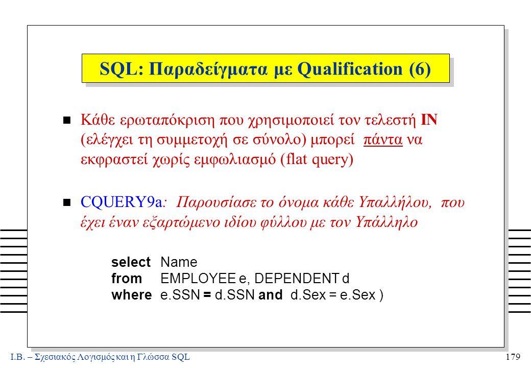 Ι.Β. – Σχεσιακός Λογισμός και η Γλώσσα SQL179 SQL: Παραδείγματα με Qualification (6) n Κάθε ερωταπόκριση που χρησιμοποιεί τον τελεστή IN (ελέγχει τη σ