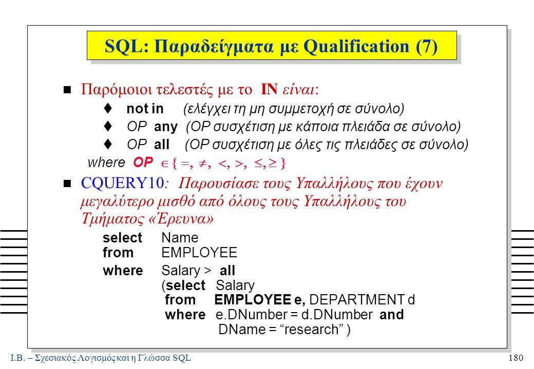 Ι.Β. – Σχεσιακός Λογισμός και η Γλώσσα SQL180 SQL: Παραδείγματα με Qualification (7) n Παρόμοιοι τελεστές με το IN είναι:  not in (ελέγχει τη μη συμ