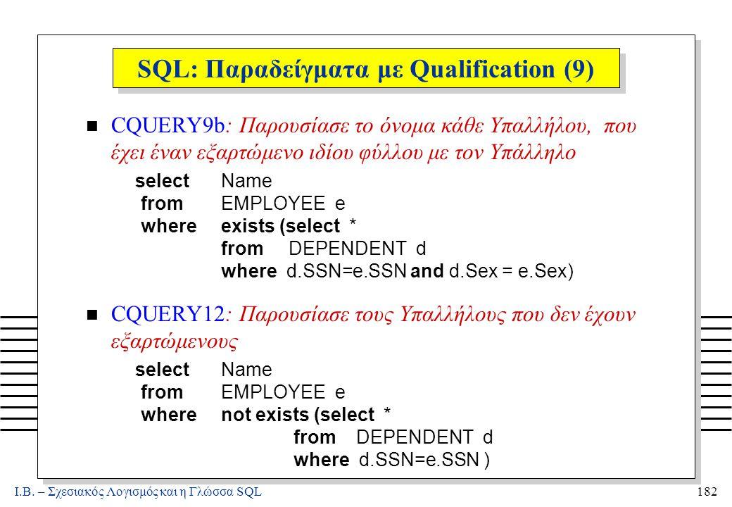 Ι.Β. – Σχεσιακός Λογισμός και η Γλώσσα SQL182 SQL: Παραδείγματα με Qualification (9) n CQUERY9b: Παρουσίασε το όνομα κάθε Υπαλλήλου, που έχει έναν εξα