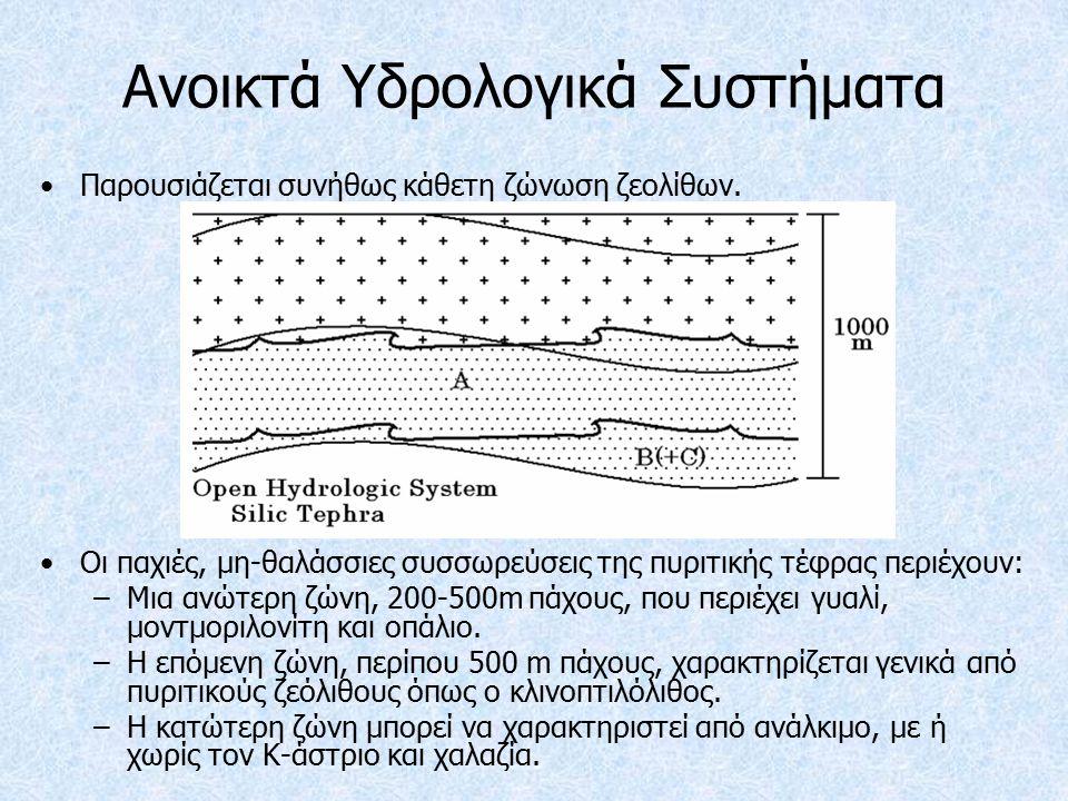 Ανοικτά Υδρολογικά Συστήματα Παρουσιάζεται συνήθως κάθετη ζώνωση ζεολίθων.