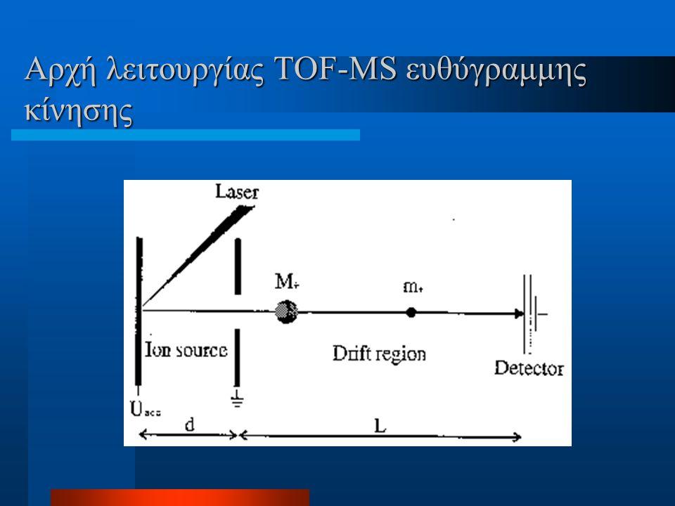 Πλεονεκτήματα ανιχνευτή TOF – MS Θεωρητικά έχει άπειρο εύρος τιμών ανιχνευόμενων μαζών. Ιδανικός όπου έχουμε ιονισμό προκαλούμενο από παλμό ή αυτός εί