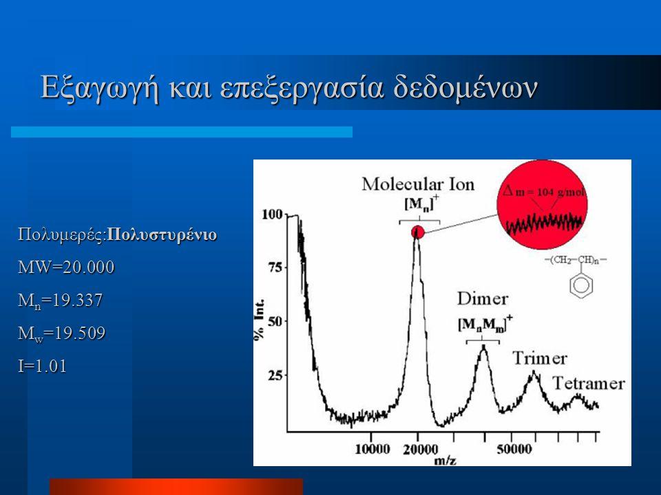Εξαγωγή και επεξεργασία δεδομένων Πολυμερές:PPG MW=5.300 Μ n =51.57 Μ w =52.27 I=1.01
