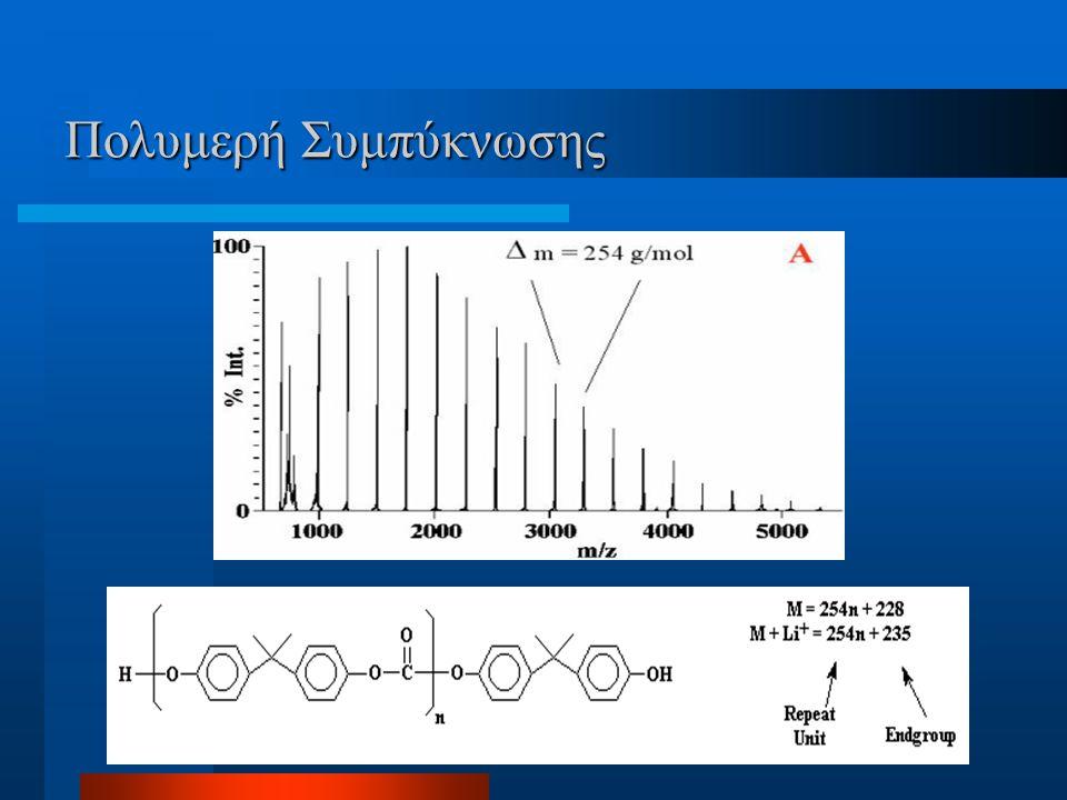 Εξαγωγή και επεξεργασία δεδομένων Πολυμερές:Πολυστυρένιο MW=20.000 Μ n =19.337 Μ w =19.509 I=1.01