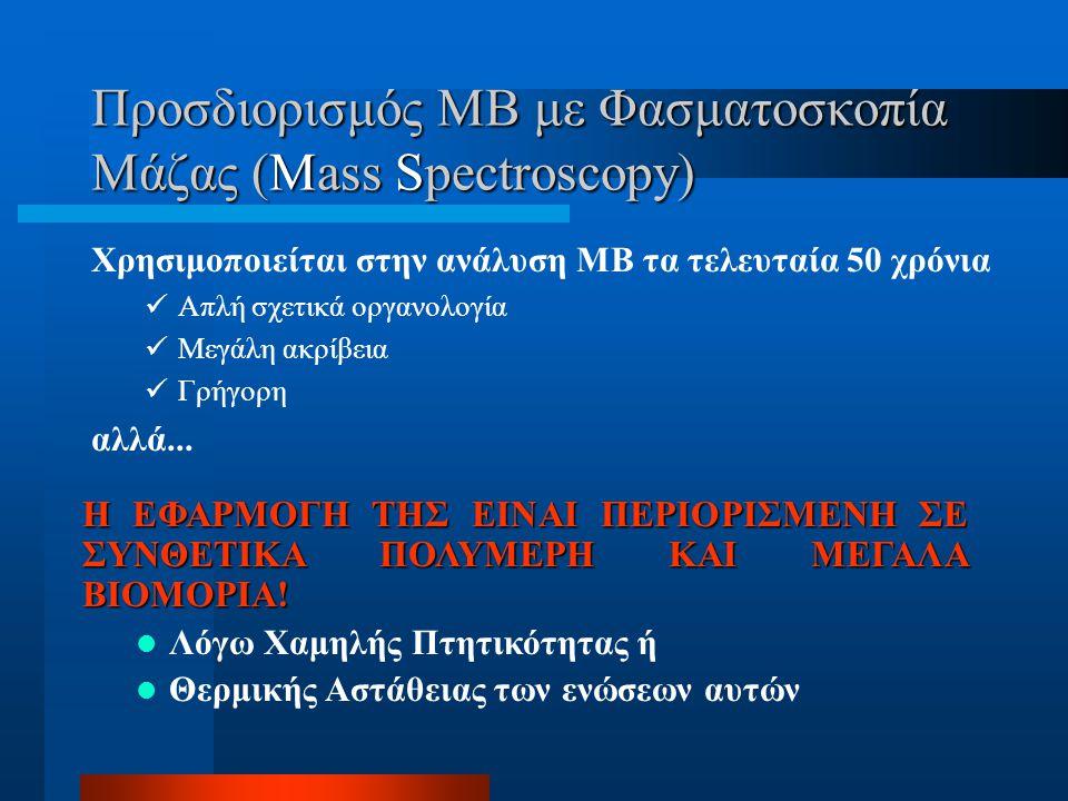 Προσδιορισμός ΜΒ με Φασματοσκοπία Μάζας (Mass Spectroscopy) Χρησιμοποιείται στην ανάλυση ΜΒ τα τελευταία 50 χρόνια Απλή σχετικά οργανολογία Μεγάλη ακρίβεια Γρήγορη αλλά...
