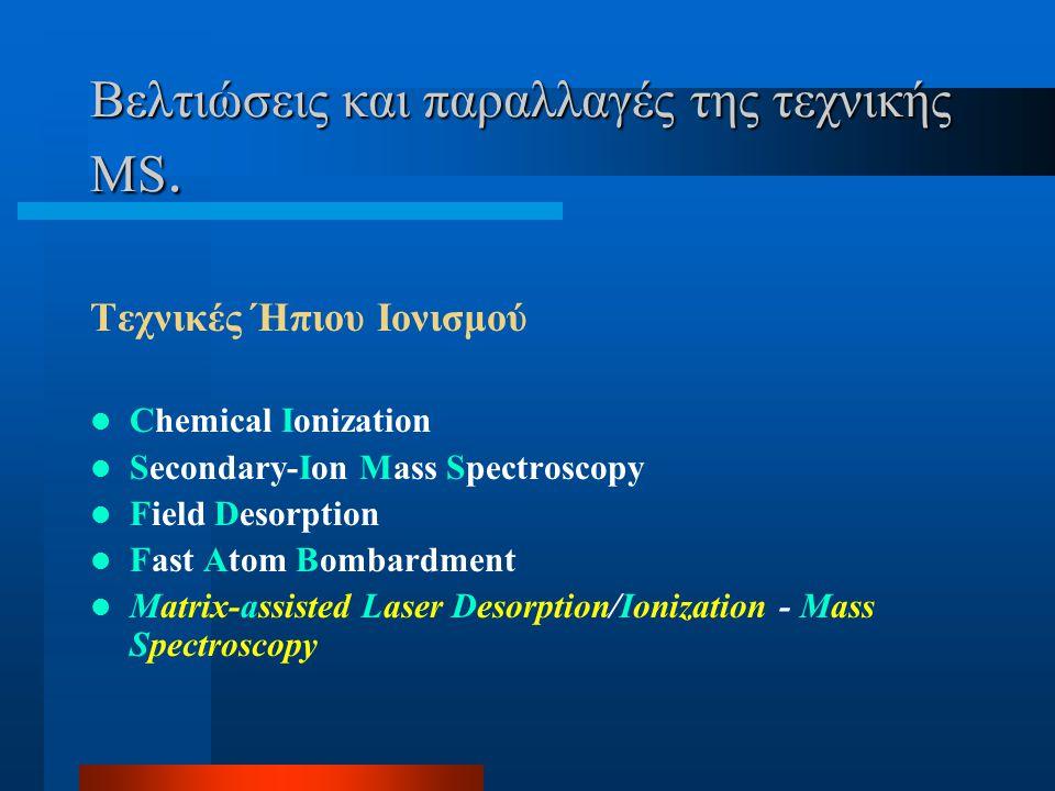 Προσδιορισμός ΜΒ με Φασματοσκοπία Μάζας (Mass Spectroscopy) Χρησιμοποιείται στην ανάλυση ΜΒ τα τελευταία 50 χρόνια Απλή σχετικά οργανολογία Μεγάλη ακρ