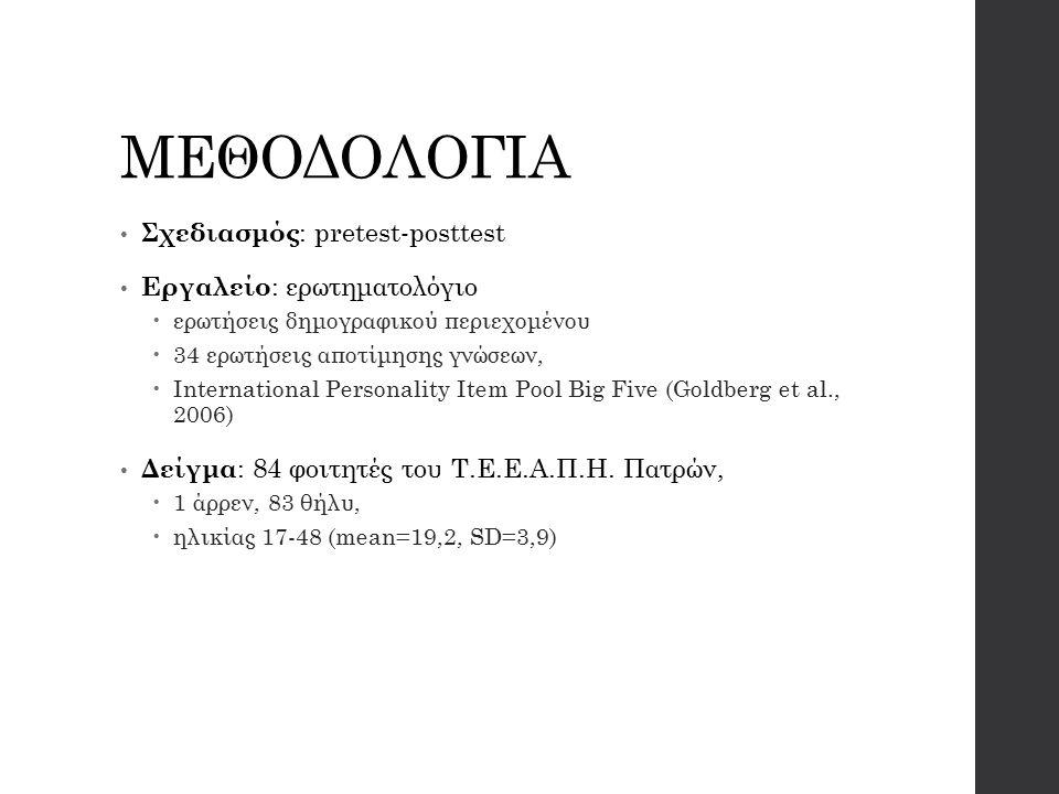 ΜΕΘΟΔΟΛΟΓΙΑ Σχεδιασμός : pretest-posttest Εργαλείο : ερωτηματολόγιο  ερωτήσεις δημογραφικού περιεχομένου  34 ερωτήσεις αποτίμησης γνώσεων,  International Personality Item Pool Big Five (Goldberg et al., 2006) Δείγμα : 84 φοιτητές του Τ.Ε.Ε.Α.Π.Η.