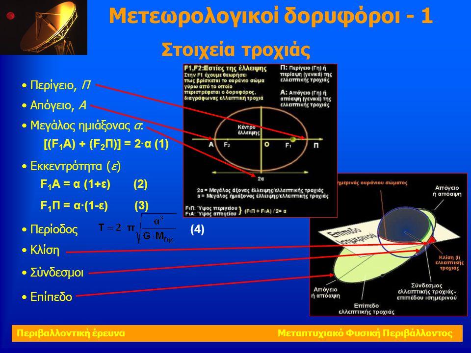 Μετεωρολογικοί δορυφόροι - 1 Στοιχεία τροχιάς Απόγειο, Α Περίγειο, Π Μεγάλος ημιάξονας α: [(F 1 Α) + (F 2 Π)] = 2·α (1) Εκκεντρότητα (ε) F 1 A = α (1+