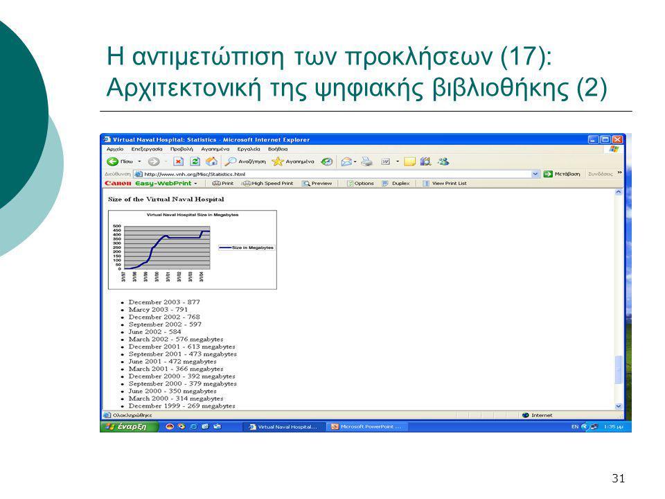 31 Η αντιμετώπιση των προκλήσεων (17): Αρχιτεκτονική της ψηφιακής βιβλιοθήκης (2)
