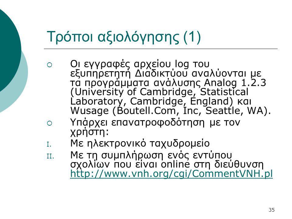 35 Τρόποι αξιολόγησης (1)  Οι εγγραφές αρχείου log του εξυπηρετητή Διαδικτύου αναλύονται με τα προγράμματα ανάλυσης Analog 1.2.3 (University of Cambridge, Statistical Laboratory, Cambridge, England) και Wusage (Boutell.Com, Inc, Seattle, WA).