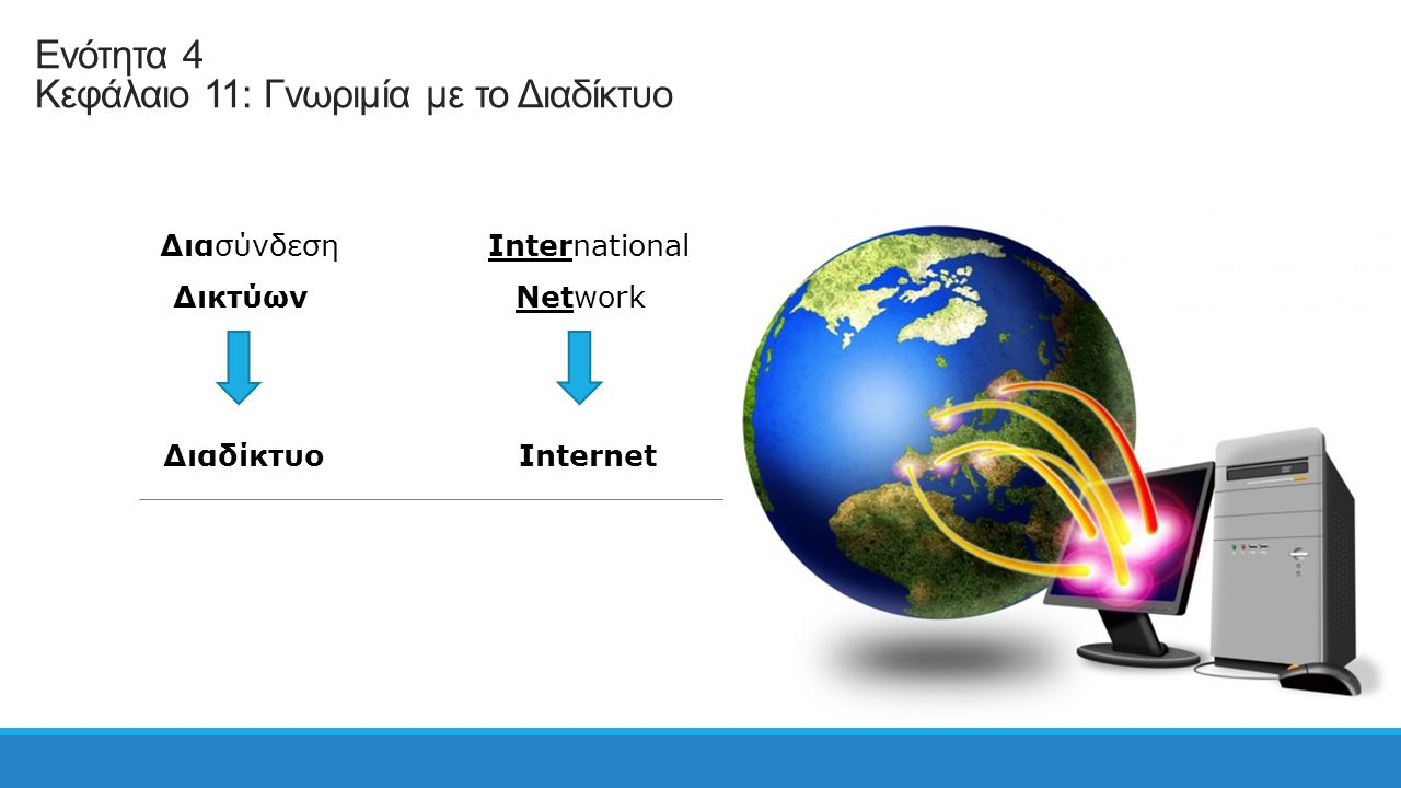 Ενότητα 4 Κεφάλαιο 11: Γνωριμία με το Διαδίκτυο Διασύνδεση Δικτύων Διαδίκτυο International Network Internet