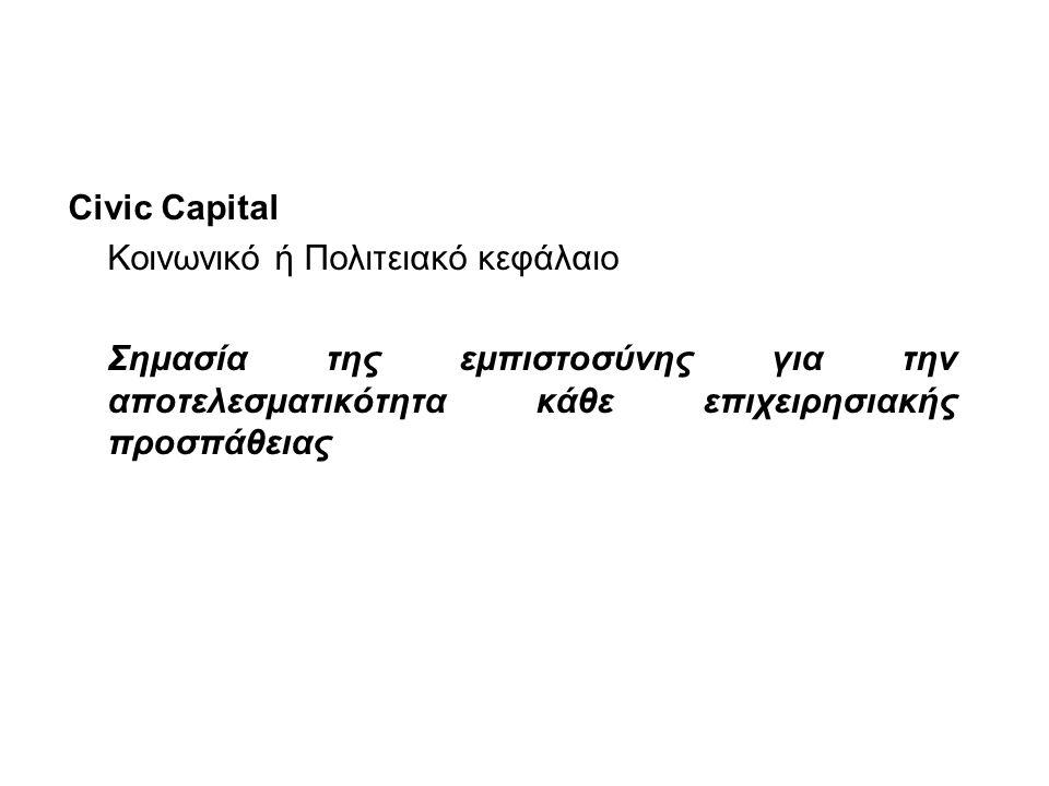 Civic Capital Κοινωνικό ή Πολιτειακό κεφάλαιο Σημασία της εμπιστοσύνης για την αποτελεσματικότητα κάθε επιχειρησιακής προσπάθειας
