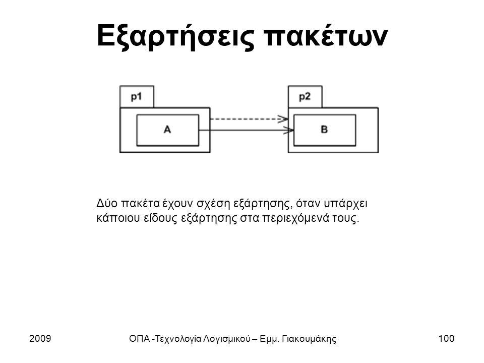 Εξαρτήσεις πακέτων 2009ΟΠΑ -Τεχνολογία Λογισμικού – Εμμ. Γιακουμάκης100 Δύο πακέτα έχουν σχέση εξάρτησης, όταν υπάρχει κάποιου είδους εξάρτησης στα πε