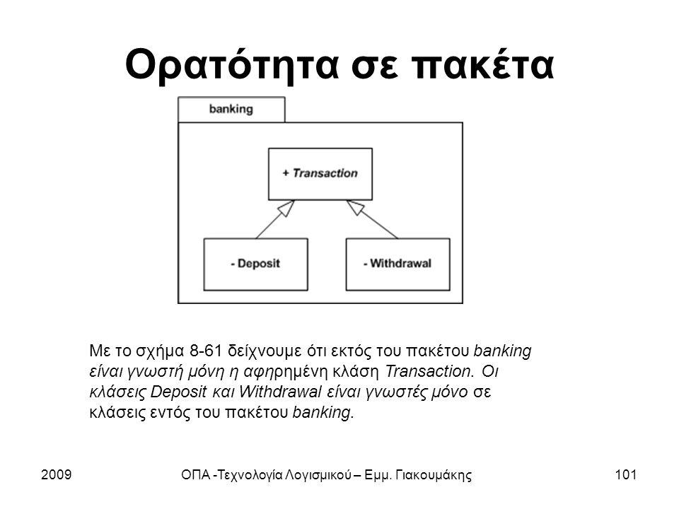 Ορατότητα σε πακέτα 2009ΟΠΑ -Τεχνολογία Λογισμικού – Εμμ. Γιακουμάκης101 Με το σχήμα 8-61 δείχνουμε ότι εκτός του πακέτου banking είναι γνωστή μόνη η