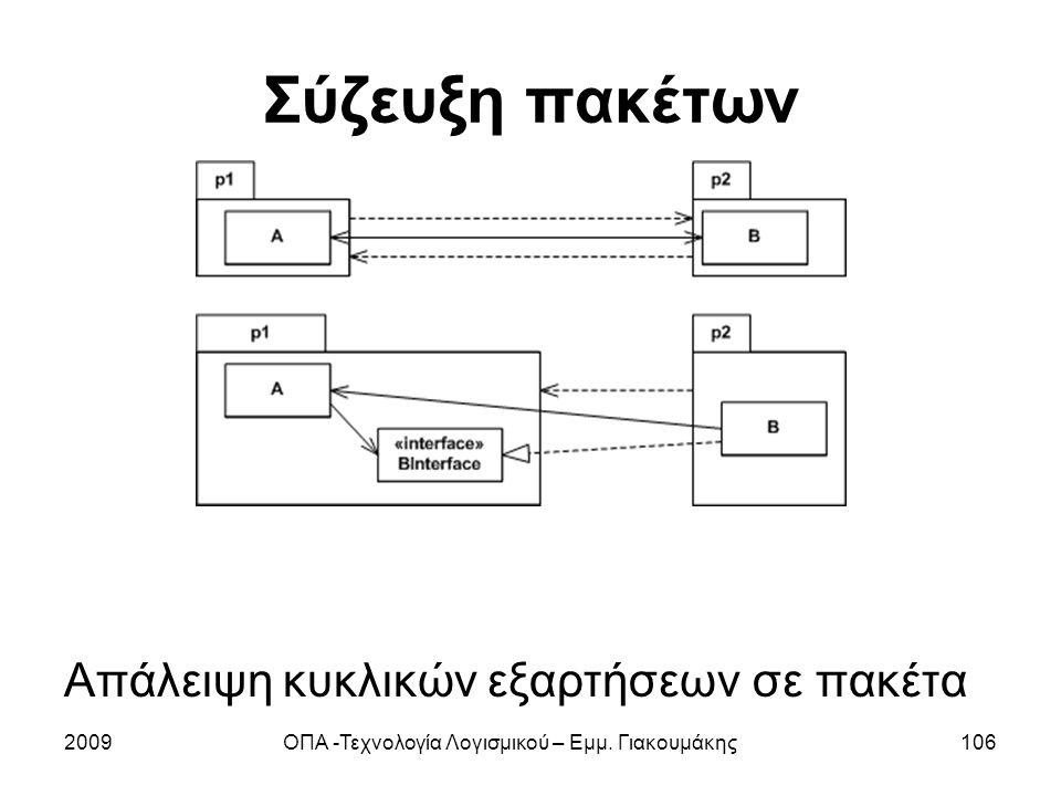 Σύζευξη πακέτων 2009ΟΠΑ -Τεχνολογία Λογισμικού – Εμμ. Γιακουμάκης106 Απάλειψη κυκλικών εξαρτήσεων σε πακέτα