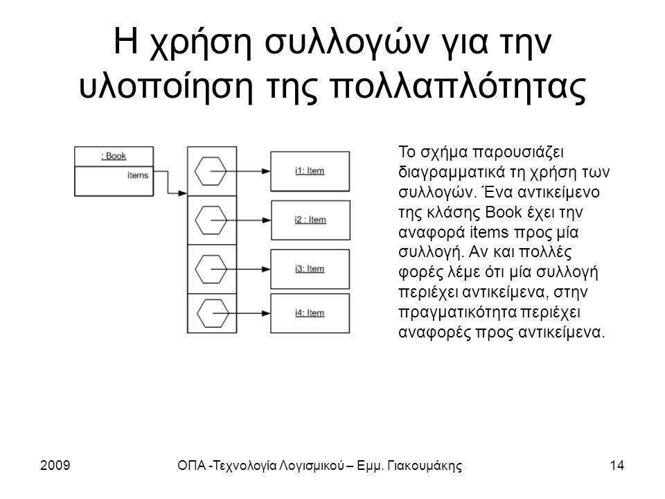 Η χρήση συλλογών για την υλοποίηση της πολλαπλότητας 2009ΟΠΑ -Τεχνολογία Λογισμικού – Εμμ. Γιακουμάκης14 Το σχήμα παρουσιάζει διαγραμματικά τη χρήση τ