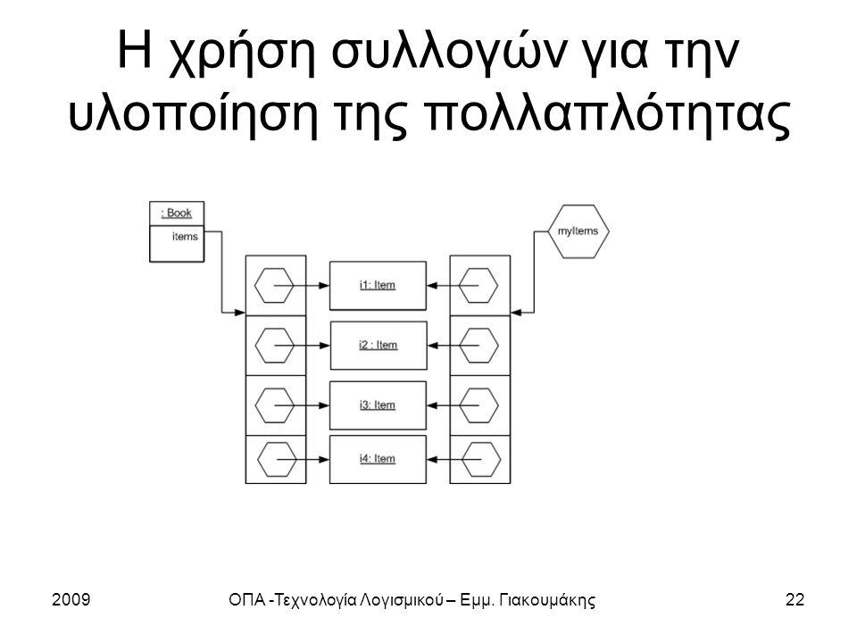 Η χρήση συλλογών για την υλοποίηση της πολλαπλότητας 2009ΟΠΑ -Τεχνολογία Λογισμικού – Εμμ. Γιακουμάκης22
