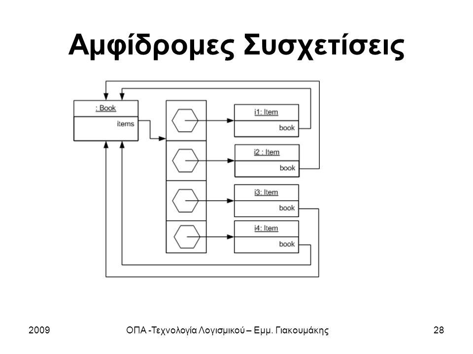 Αμφίδρομες Συσχετίσεις 2009ΟΠΑ -Τεχνολογία Λογισμικού – Εμμ. Γιακουμάκης28