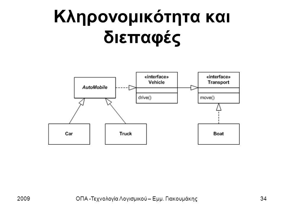Κληρονομικότητα και διεπαφές 2009ΟΠΑ -Τεχνολογία Λογισμικού – Εμμ. Γιακουμάκης34