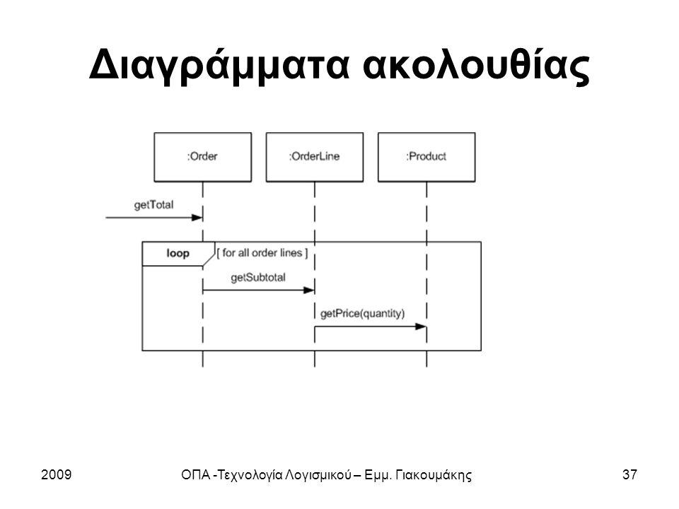Διαγράμματα ακολουθίας 2009ΟΠΑ -Τεχνολογία Λογισμικού – Εμμ. Γιακουμάκης37