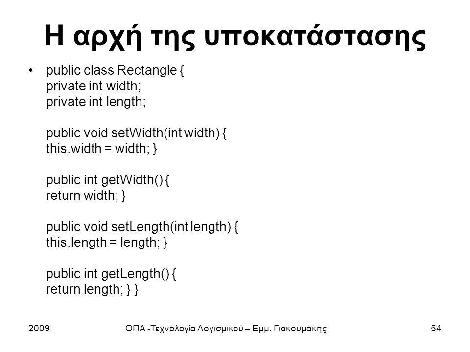 Η αρχή της υποκατάστασης public class Rectangle { private int width; private int length; public void setWidth(int width) { this.width = width; } publi