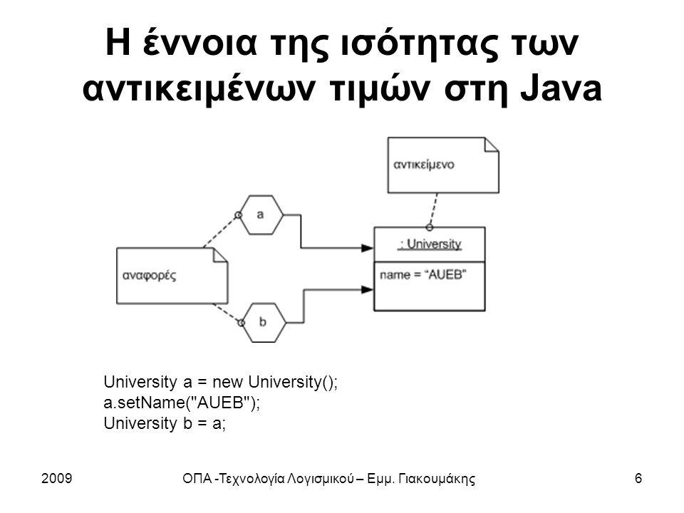 Η έννοια της ισότητας των αντικειμένων τιμών στη Java 2009ΟΠΑ -Τεχνολογία Λογισμικού – Εμμ. Γιακουμάκης6 University a = new University(); a.setName(