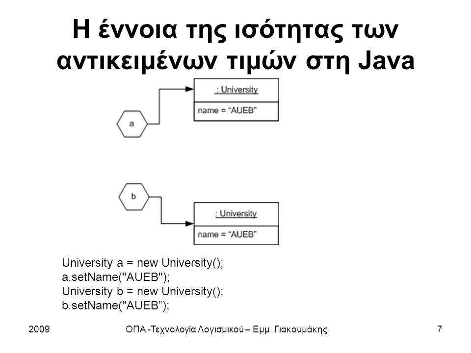 Η έννοια της ισότητας των αντικειμένων τιμών στη Java 2009ΟΠΑ -Τεχνολογία Λογισμικού – Εμμ. Γιακουμάκης7 University a = new University(); a.setName(