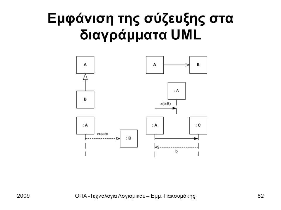 Εμφάνιση της σύζευξης στα διαγράμματα UML 2009ΟΠΑ -Τεχνολογία Λογισμικού – Εμμ. Γιακουμάκης82