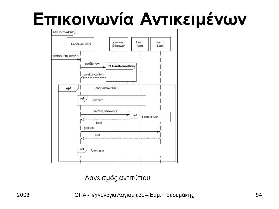 Επικοινωνία Αντικειμένων 2009ΟΠΑ -Τεχνολογία Λογισμικού – Εμμ. Γιακουμάκης94 Δανεισμός αντιτύπου