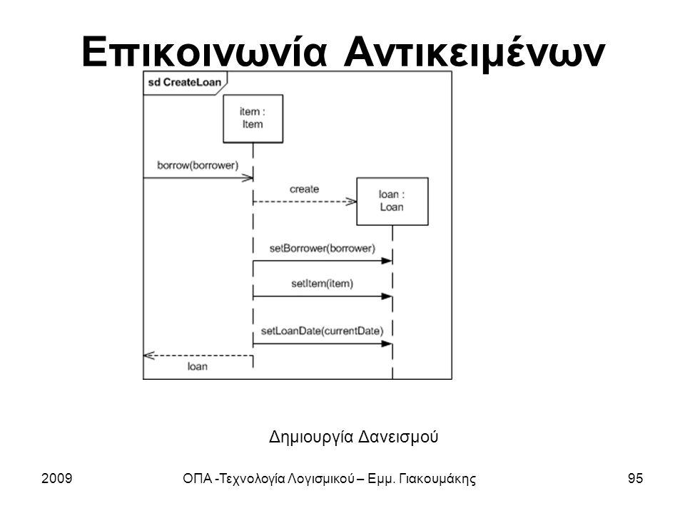 Επικοινωνία Αντικειμένων 2009ΟΠΑ -Τεχνολογία Λογισμικού – Εμμ. Γιακουμάκης95 Δημιουργία Δανεισμού