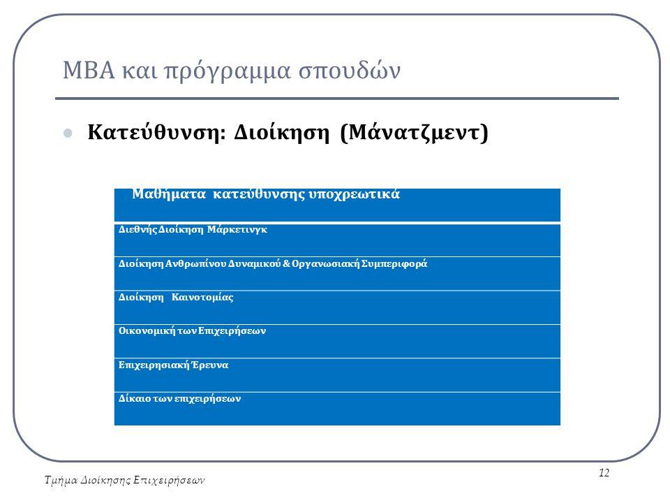 ΜΒΑ και πρόγραμμα σπουδών Κατεύθυνση: Διοίκηση (Μάνατζμεντ) Τμήμα Διοίκησης Επιχειρήσεων 12 Μαθήματα κατεύθυνσης υποχρεωτικά Διεθνής Διοίκηση Μάρκετινγκ Διοίκηση Ανθρωπίνου Δυναμικού & Οργανωσιακή Συμπεριφορά Διοίκηση Καινοτομίας Οικονομική των Επιχειρήσεων Επιχειρησιακή Έρευνα Δίκαιο των επιχειρήσεων