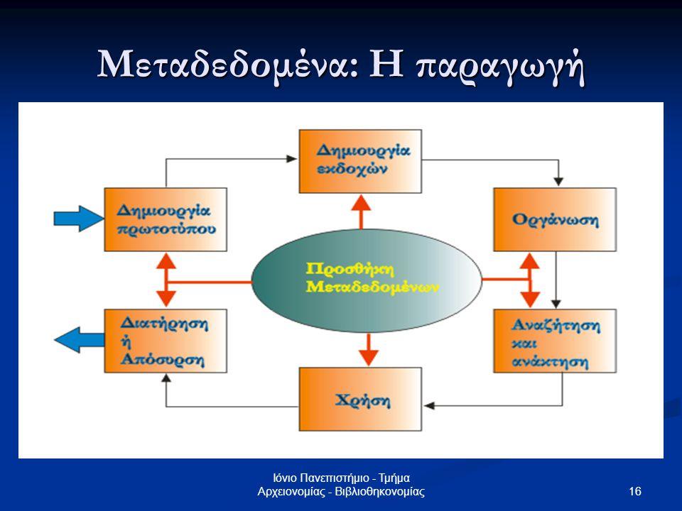 17 Ιόνιο Πανεπιστήμιο - Τμήμα Αρχειονομίας - Βιβλιοθηκονομίας Μεταδεδομένα: Τα σχήματα Σχήμα Μεταδεδομένων Σχήμα Μεταδεδομένων Τυποποιημένη προδιαγραφή διάταξης, μορφής και/ή περιεχομένου για την παραγωγή Μεταδεδομένων Τυποποιημένη προδιαγραφή διάταξης, μορφής και/ή περιεχομένου για την παραγωγή Μεταδεδομένων Στο τυπικό περιβάλλον της συμβατικής βιβλιοθήκης τέτοια «σχήματα» είναι οι κανόνες καταλογογράφησης, τα ISBDs, οι διατάξεις MARC κλπ.