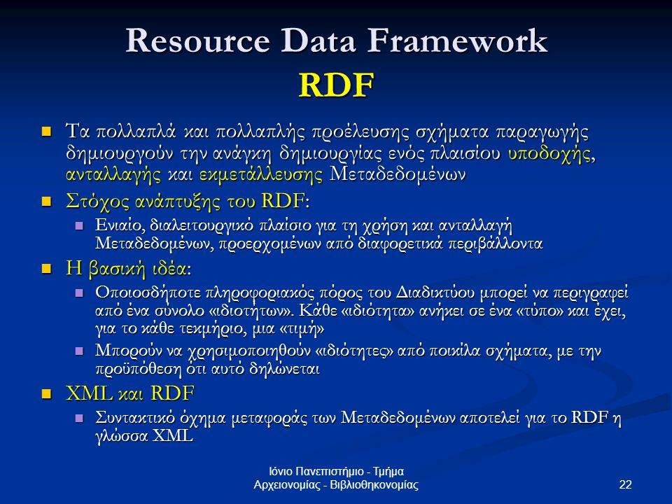 23 Ιόνιο Πανεπιστήμιο - Τμήμα Αρχειονομίας - Βιβλιοθηκονομίας RDF: Η λογική της περιγραφής