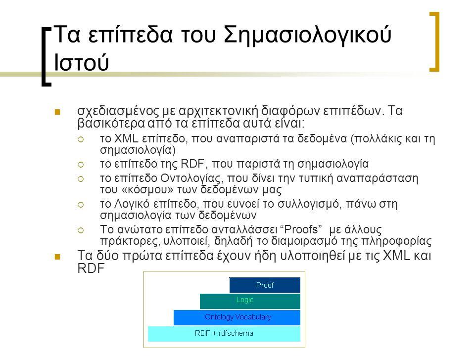 Τα επίπεδα του Σημασιολογικού Ιστού σχεδιασμένος με αρχιτεκτονική διαφόρων επιπέδων. Τα βασικότερα από τα επίπεδα αυτά είναι:  το XML επίπεδο, που αν