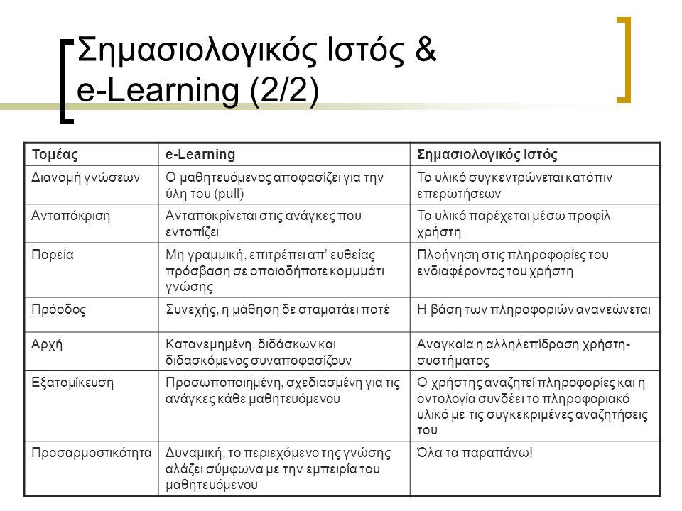 Σημασιολογικός Ιστός & e-Learning (2/2) Τομέαςe-LearningΣημασιολογικός Ιστός Διανομή γνώσεωνΟ μαθητευόμενος αποφασίζει για την ύλη του (pull) Το υλικό