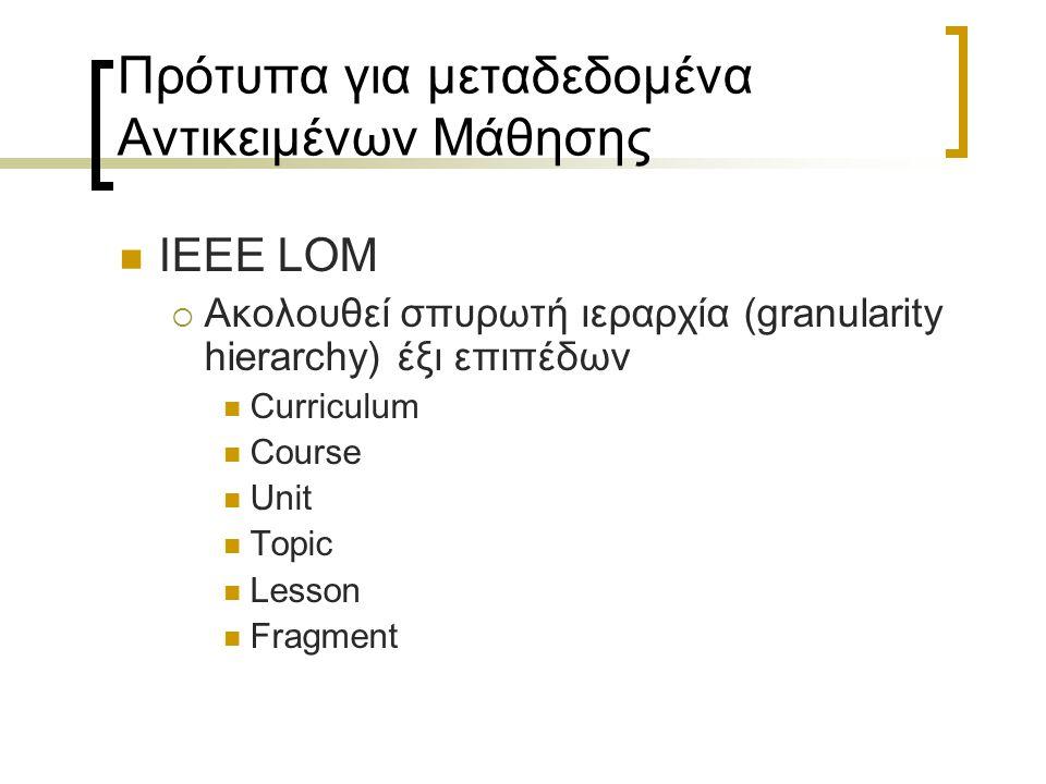 Πρότυπα για μεταδεδομένα Αντικειμένων Μάθησης IEEE LOM  Ακολουθεί σπυρωτή ιεραρχία (granularity hierarchy) έξι επιπέδων Curriculum Course Unit Topic