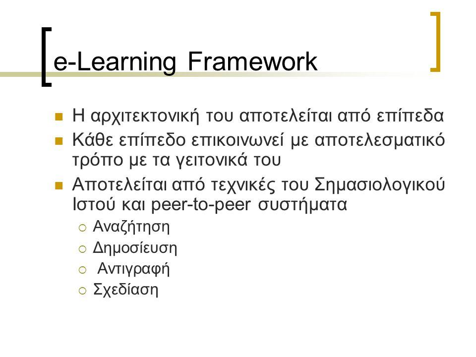 e-Learning Framework Η αρχιτεκτονική του αποτελείται από επίπεδα Κάθε επίπεδο επικοινωνεί με αποτελεσματικό τρόπο με τα γειτονικά του Αποτελείται από