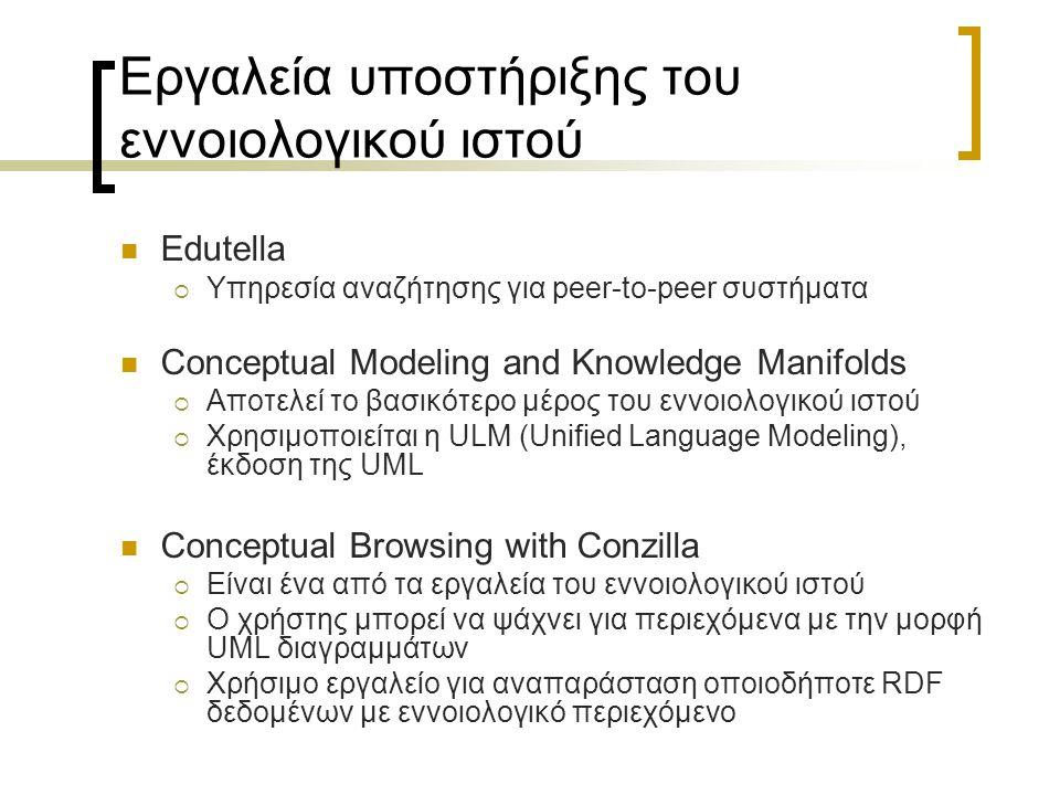 Εργαλεία υποστήριξης του εννοιολογικού ιστού Edutella  Υπηρεσία αναζήτησης για peer-to-peer συστήματα Conceptual Modeling and Knowledge Manifolds  Α