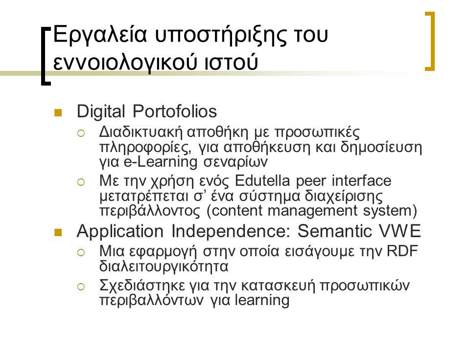 Εργαλεία υποστήριξης του εννοιολογικού ιστού Digital Portofolios  Διαδικτυακή αποθήκη με προσωπικές πληροφορίες, για αποθήκευση και δημοσίευση για e-