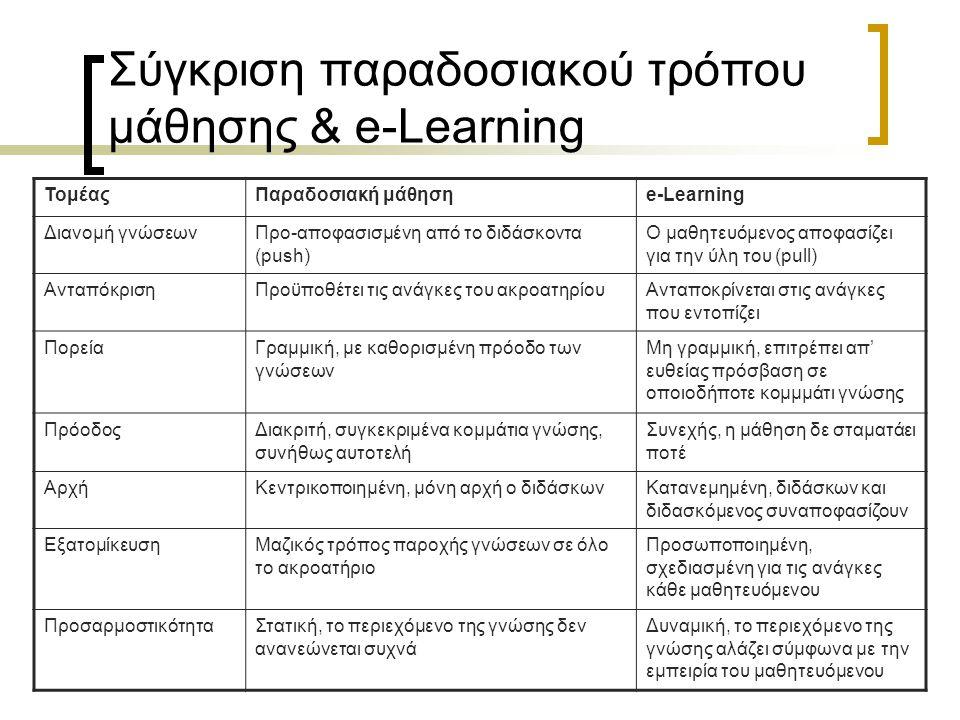 Σύγκριση παραδοσιακού τρόπου μάθησης & e-Learning ΤομέαςΠαραδοσιακή μάθησηe-Learning Διανομή γνώσεωνΠρο-αποφασισμένη από το διδάσκοντα (push) Ο μαθητε